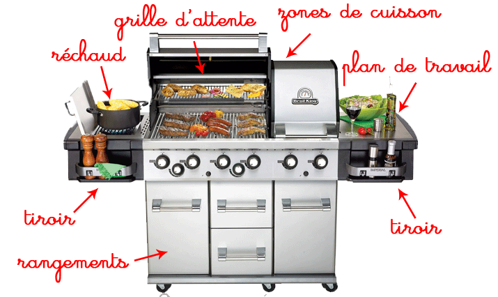 barbecue professionnel broil king