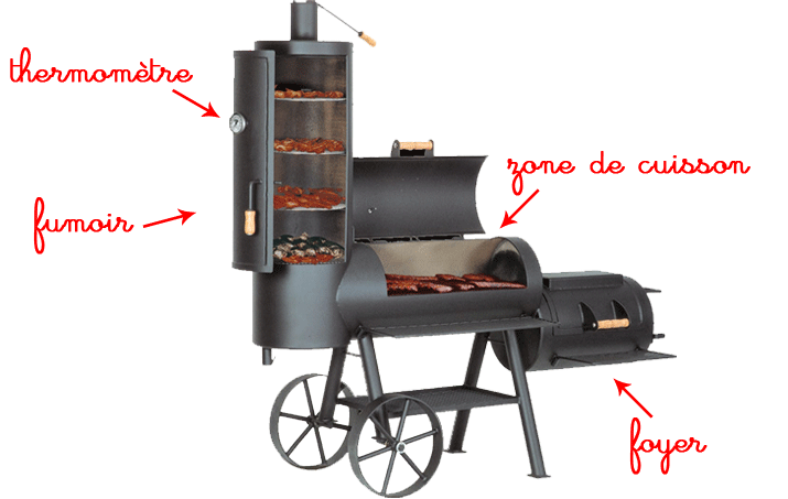 barbecue professionnel chuckwagon